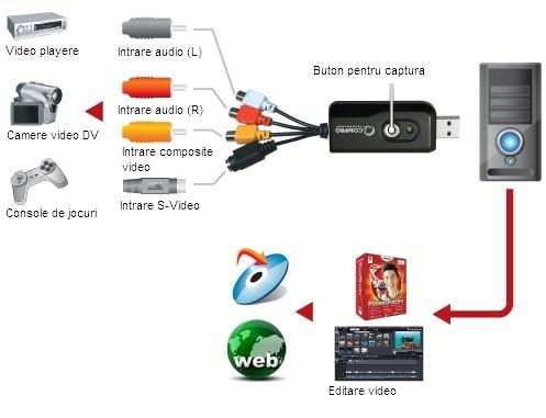 Compro VideoMate C200 Plus