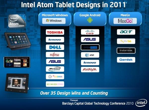 Tablete Intel