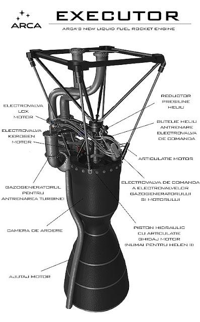 Motorul ARCA Executor