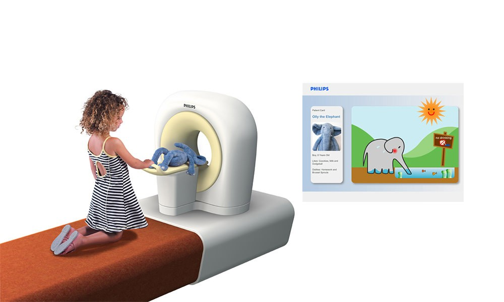 Philips Kittenscanner