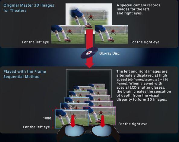 Roland Garros 3D