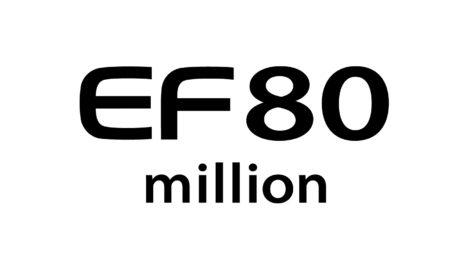 Obiective Canon EF