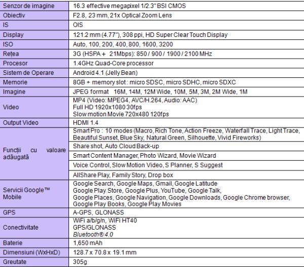 Specificații Samsung Galaxy Camera