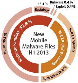 gdata_Android_malware