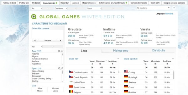 QlikView Global Games – Winter Edition
