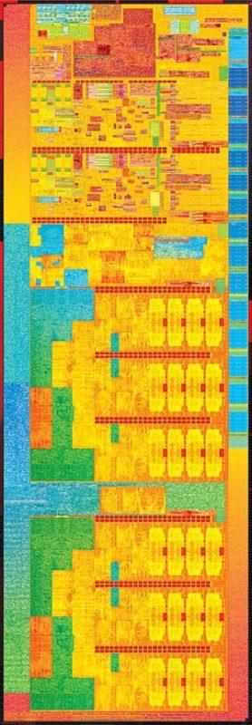 A cincea generatie a gamei de procesoare Intel Core