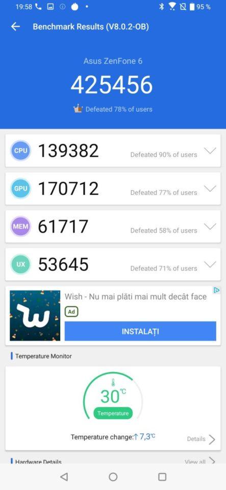 Teste ASUS ZenFone 6