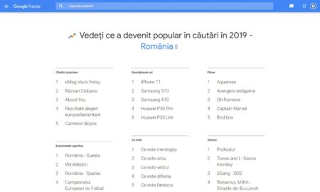 Ce au căutat românii pe Google în 2019