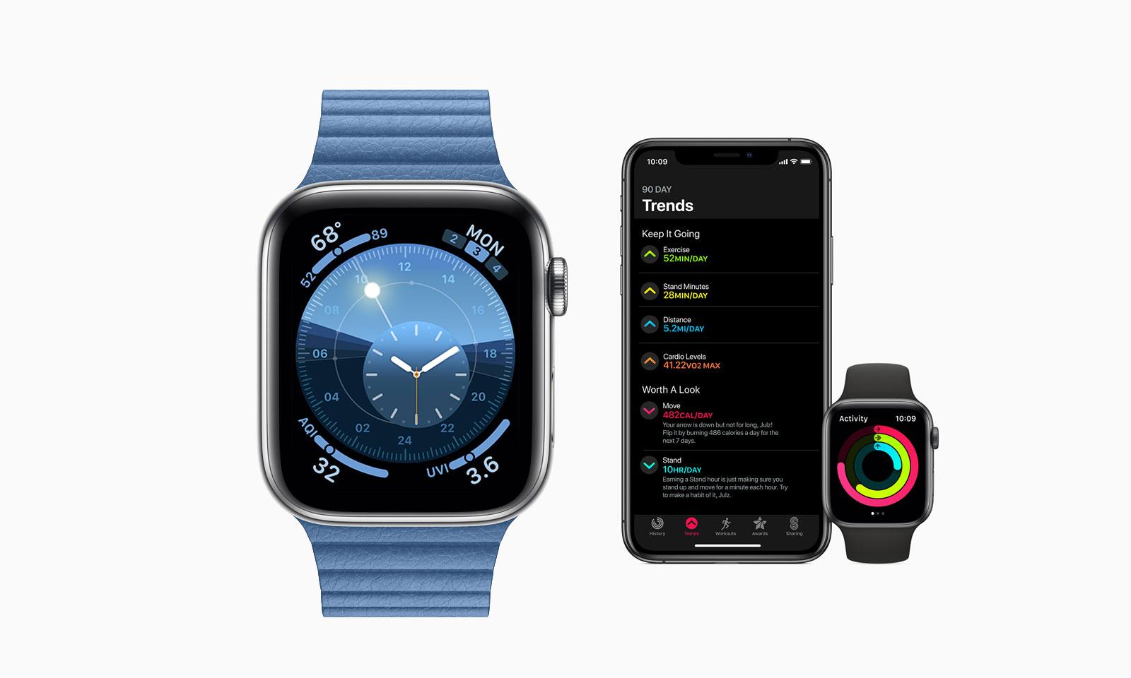 Ceasurile Apple Watch