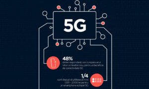 Motorola studiu piața 5G din Romania
