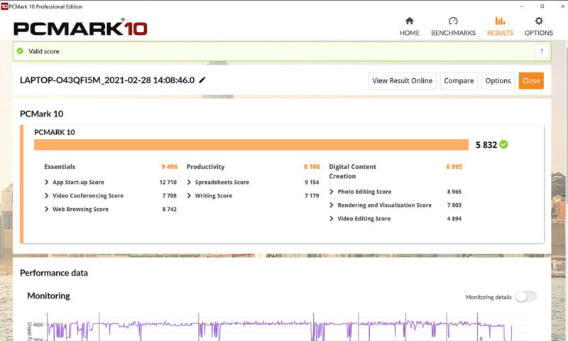 Testul PCMARK 10 cu GTX1650