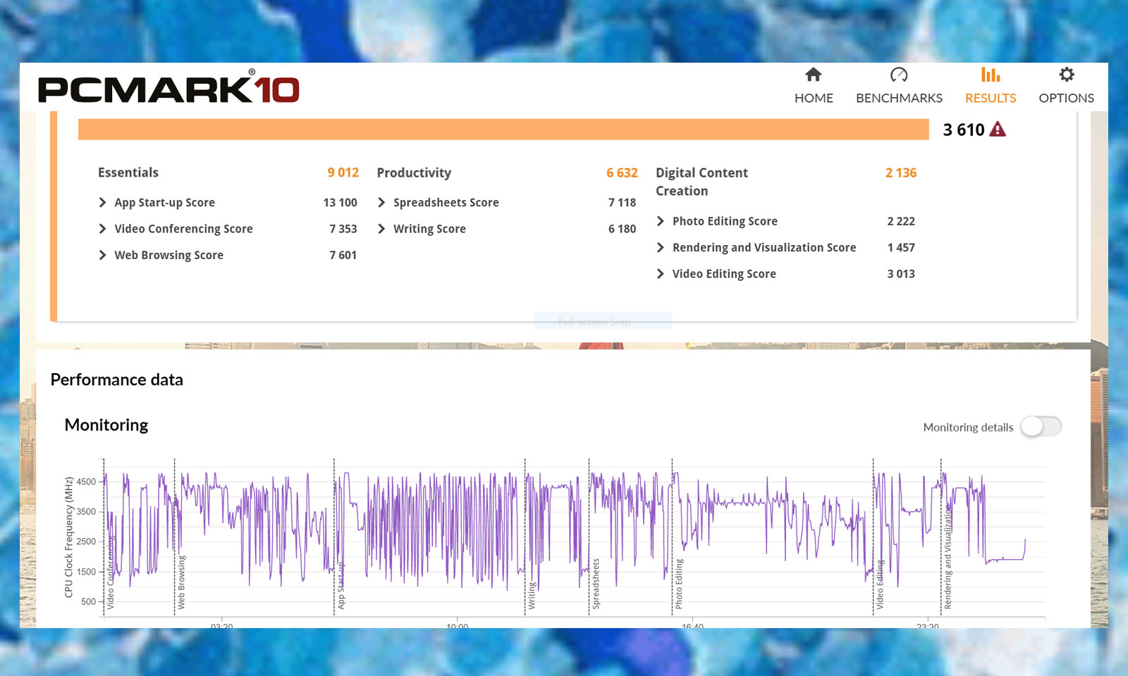 Test PCMARK10 pe ExpertBook B9